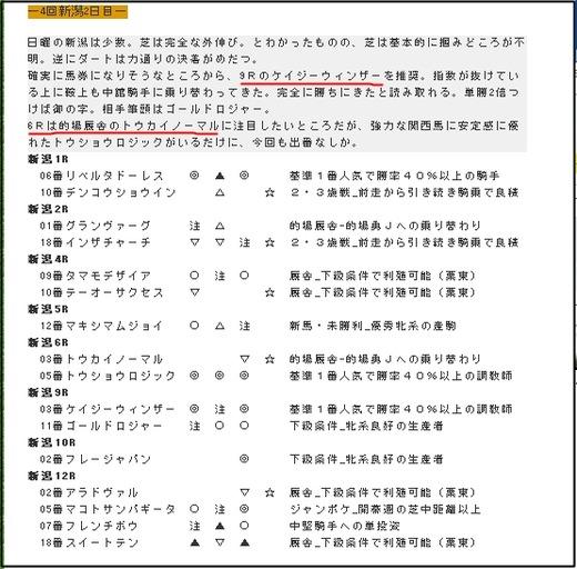 データ_1014日新潟全