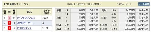最終_1209日阪神12_2