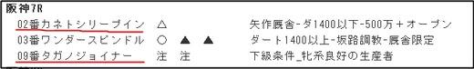 データ_0929土阪神7R