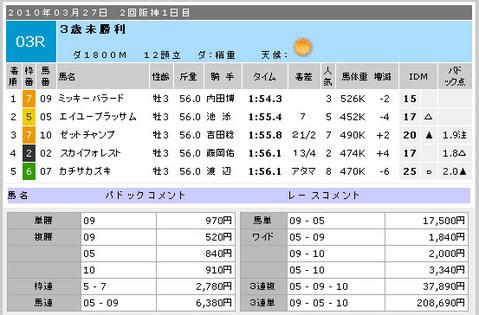 着順_阪神3R