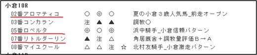 データ_0825土小倉10R
