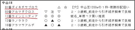 データ_0929土中山1R