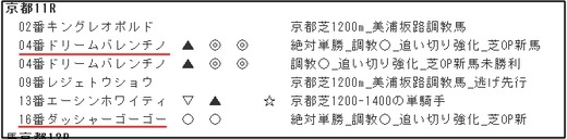 データ_0127京都11R
