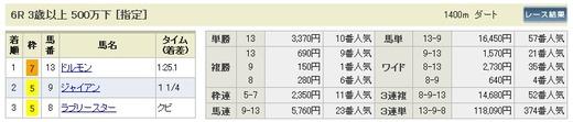 データ_1007日東京6R結果