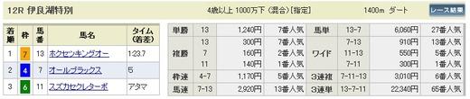 払戻し_日曜中京12r