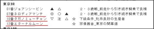 データ_1006土東京9R