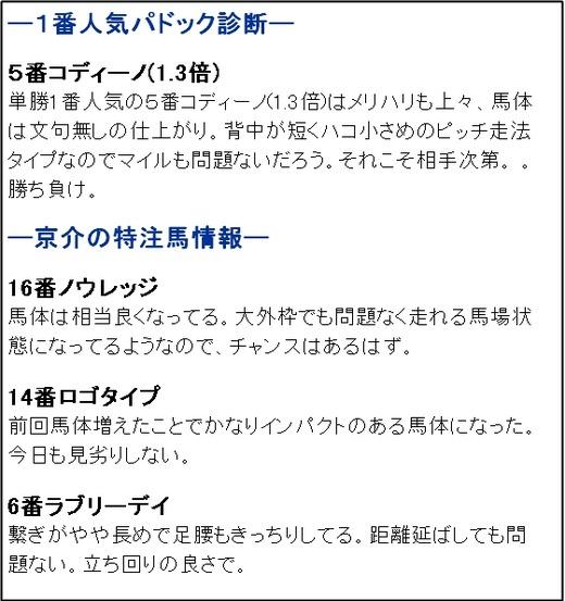 ガチ_1216日中山11