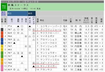 ガチ_0929土中山11R