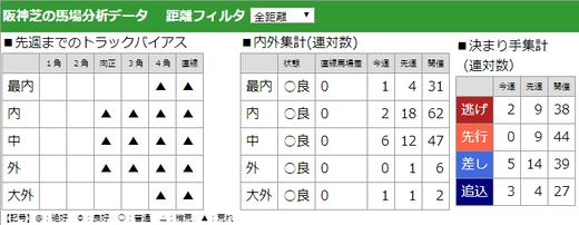 200412桜花賞馬場