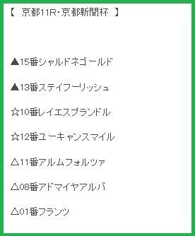 180505京都新聞杯印