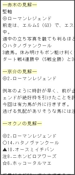win5_1104京都11R1