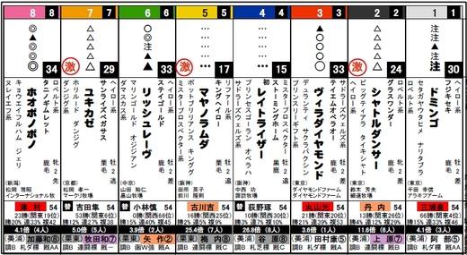 データb_0825土札幌1R