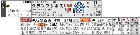安田記念_グランプリボス激