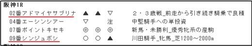 データ_0929土阪神1R