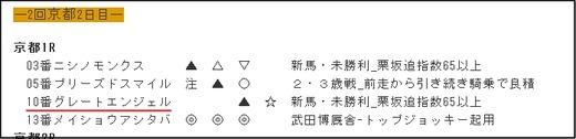 データ_0127京都1R
