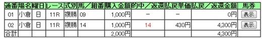 馬券_0826日小倉11R