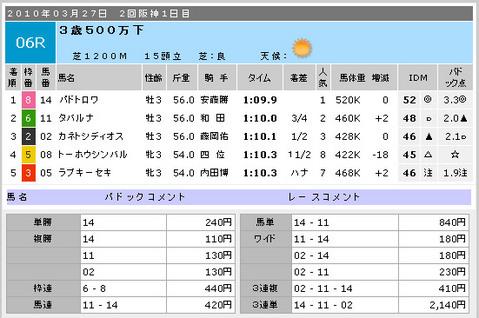 着順_阪神6R