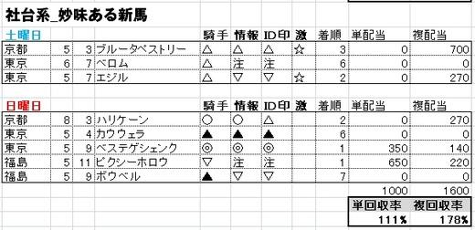 データ_1111パターンB