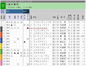 ガチ_0929日中山3R