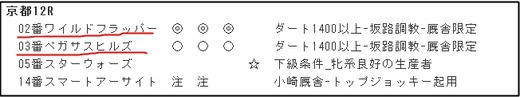 データ_1006土京都12