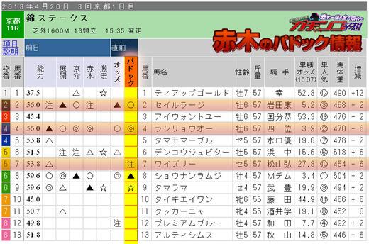 ガチンコ_土曜京都11R錦S