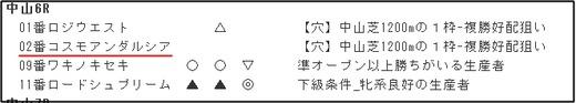 データ_月曜中山6R