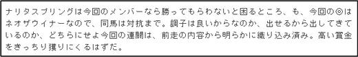 コラムオクノ_月曜京都12Rナリタスプリング