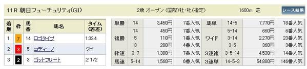 ガチ_1216日中山11_2
