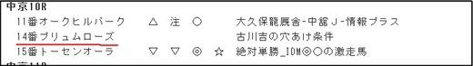 データ_0127中京10R
