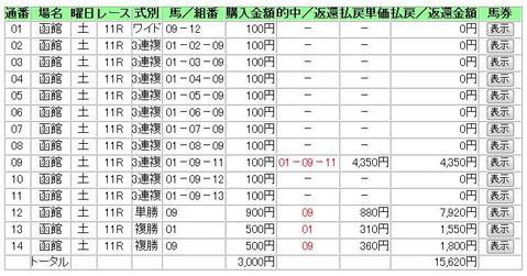 20100731函館11R単複三連複