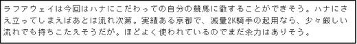 コラムオクノ_月曜京都12Rラファウェイ