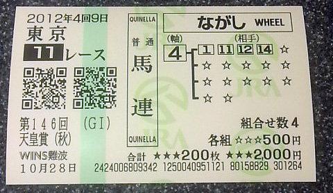12天皇賞秋馬券