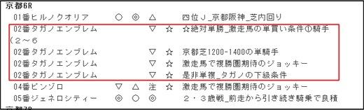データ_0126京都6R