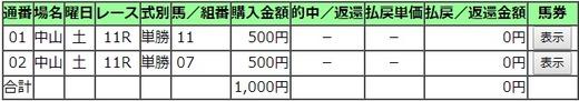 0909紫苑S単勝ハズレ