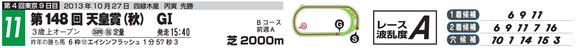 20131027_0511天皇賞秋