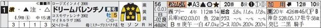 福島11R_ドリームバレンチノ