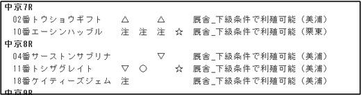 データ_1202日中京7R