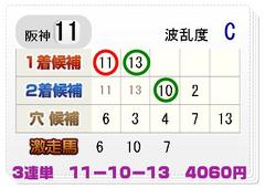 チェック_0317阪神11R2