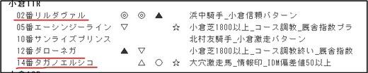 データ_0826日小倉11R