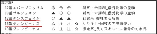 データ_1008月東京5R