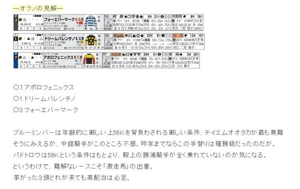 win5_福島11R