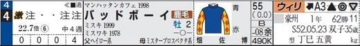 激走_ラジオNIKKEI