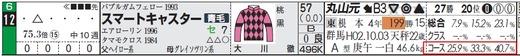 win5_1104福島11Rスマート1