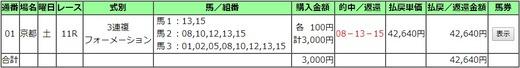 180505京都11R3連複的中