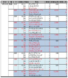 結果_0429福島
