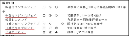 データ_0929土阪神10R