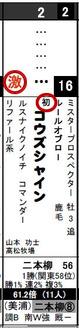 データ_福島6Rコウズシャイン