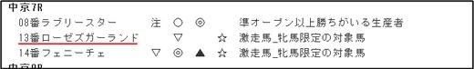 データ_0126中京7R