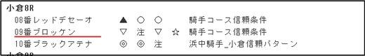 データ_0825土小倉8R