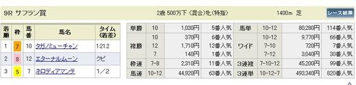 データ_1006土東京10R結果